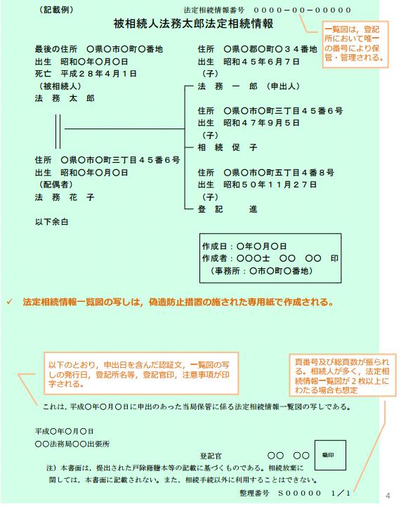 法定相続情報証明制度 大阪 堺